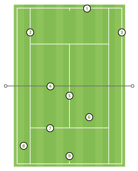 the markings of the tennis court explained | life and ... parts of a fuse box panel