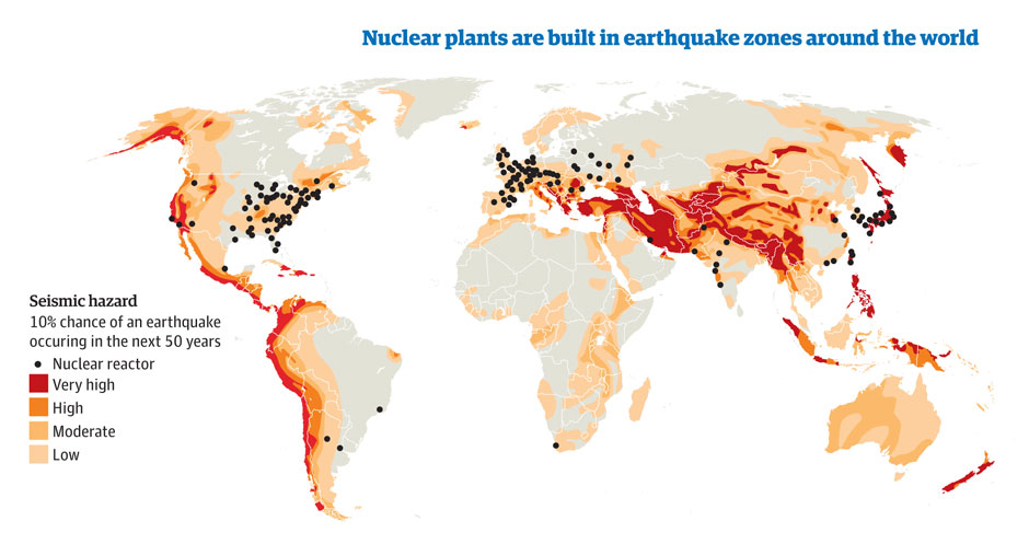 nuclear power the world at risk Nuclear installations could also become targets for terrorist attacks: numerous studies since the 2001 attacks on new york have found nuclear plants to be at substantial risk from terrorism (coeytaux & margnac, 2003 oxford research group, 2003.