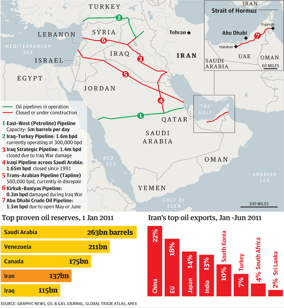 Import And Export Company Emirate Co Mail: Iran Oil Exports: Where Do They Go?