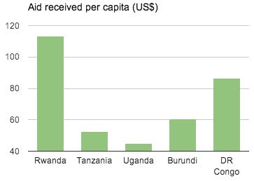 genocide in rwanda thesis