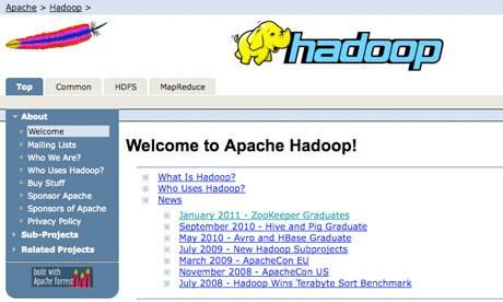 Apache Hadoop #